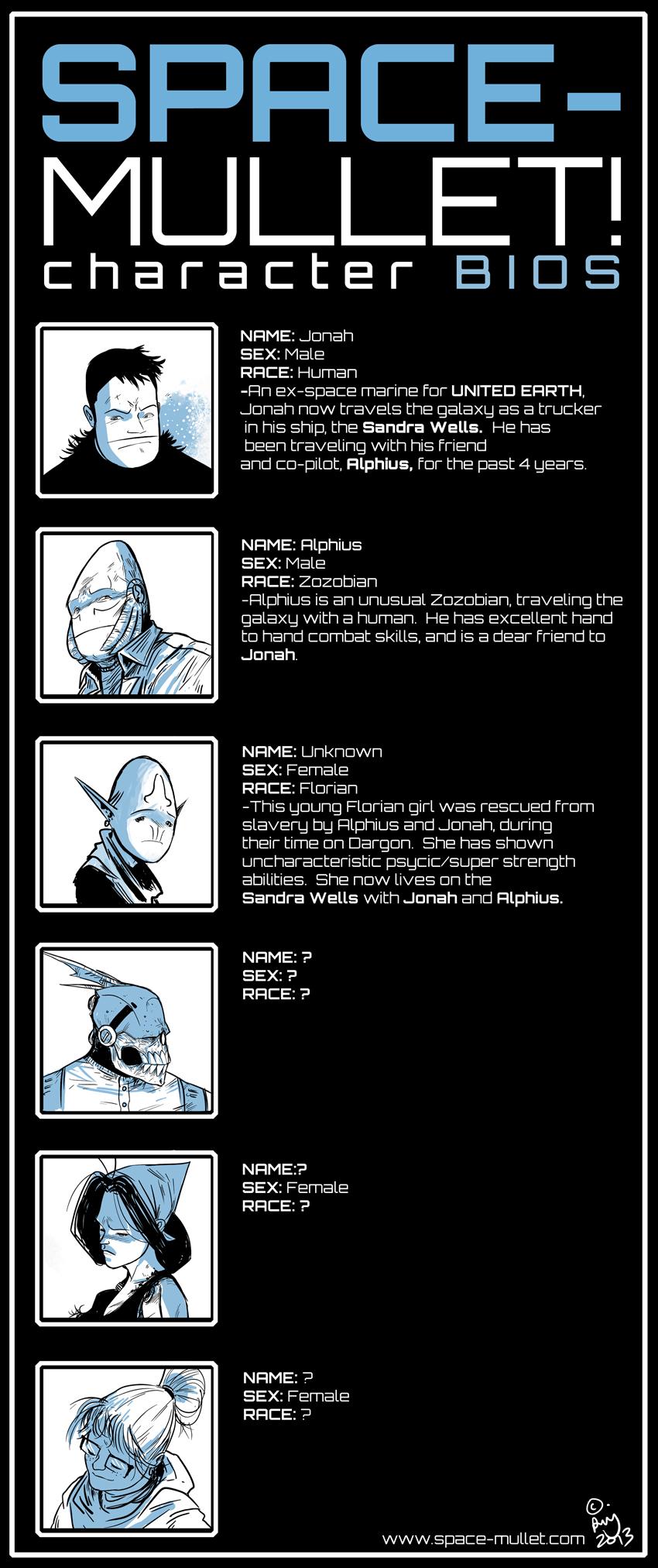 Character Bios Final